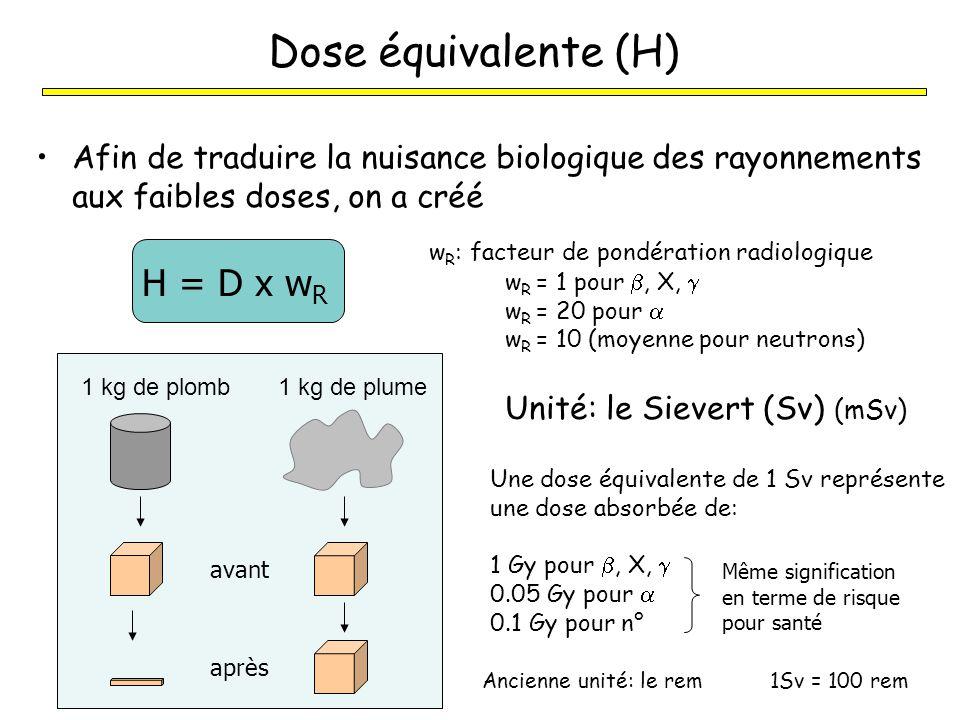 Facteur de pondération radiologique (Wr) Type et gamme dEWr Photons1 Electrons1 Neutrons (E < 10 keV)5 Neutrons 10 keV > E < 2 MeV20 protons5 Particules alpha20 En travaillant avec des RX 1Gy RX = 1Sv RX