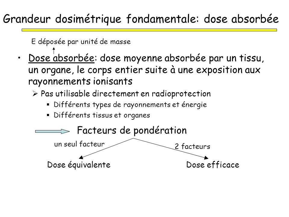 Dose absorbée (D): grandeur dosimétrique fondamentale D : Energie cédée à la matière : Energie cédée à la matière par unité de temps Des rayonnements ionisants qui cèdent une énergie de 1 joule dans 1 kg de matière délivrent une dose de 1 gray Unité: Gray(1 Gy = 1 J/kg) Unité: Gray par heure (Gy/h) Si est constant D = x t dose moyenne absorbée par un tissu, un organe, le corps entier suite à une exposition aux rayonnements