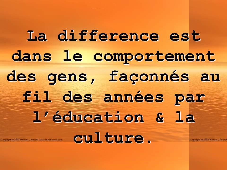 La difference est dans le comportement des gens, façonnés au fil des années par léducation & la culture.