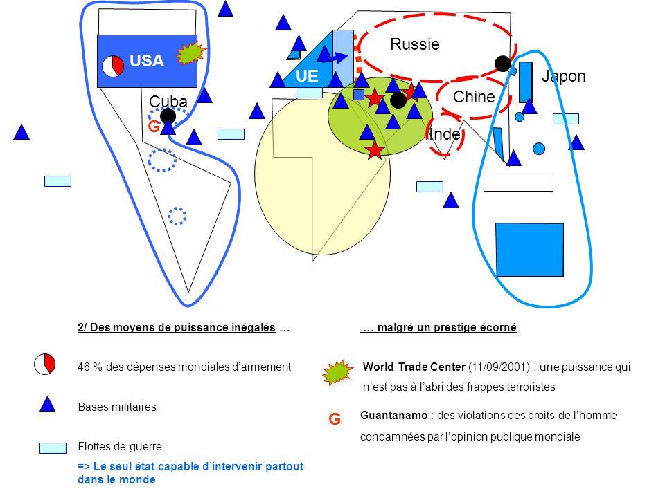 USA UE Inde Russie Chine Japon G Cuba