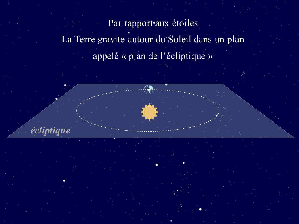 écliptique Par rapport aux étoiles La Terre gravite autour du Soleil dans un plan appelé « plan de lécliptique »