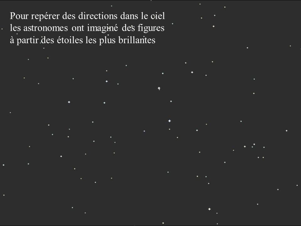 Pour repérer des directions dans le ciel les astronomes ont imaginé des figures à partir des étoiles les plus brillantes