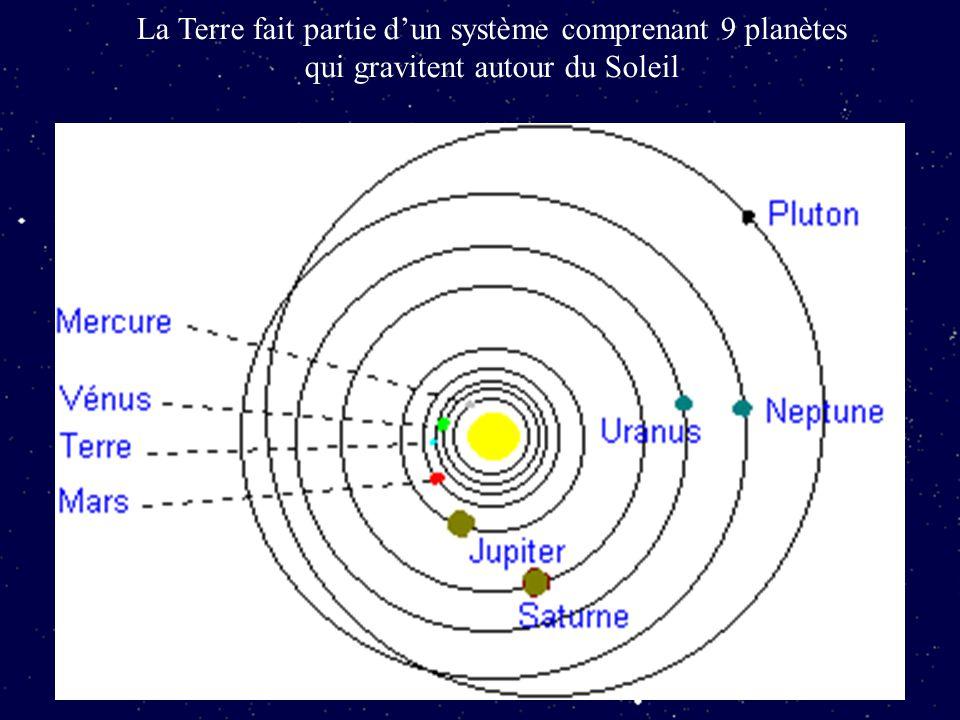 La Terre fait partie dun système comprenant 9 planètes qui gravitent autour du Soleil