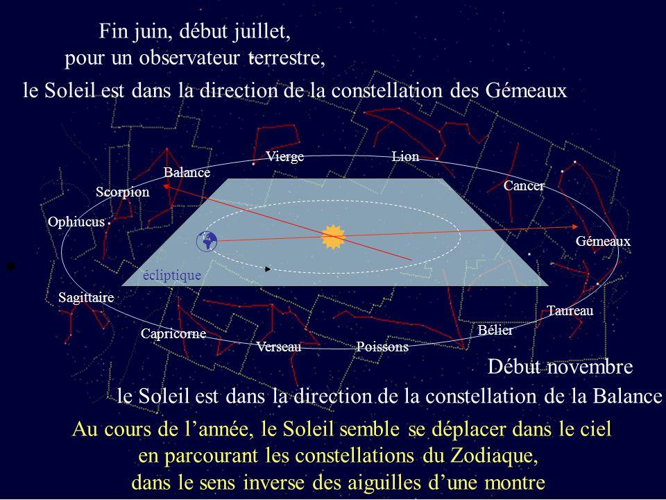 Club d'Astronomie - Lycée Saint Exupéry - Lyon Balance Scorpion Ophiucus Sagittaire Capricorne VerseauPoissons Bélier Taureau Gémeaux Cancer LionVierg
