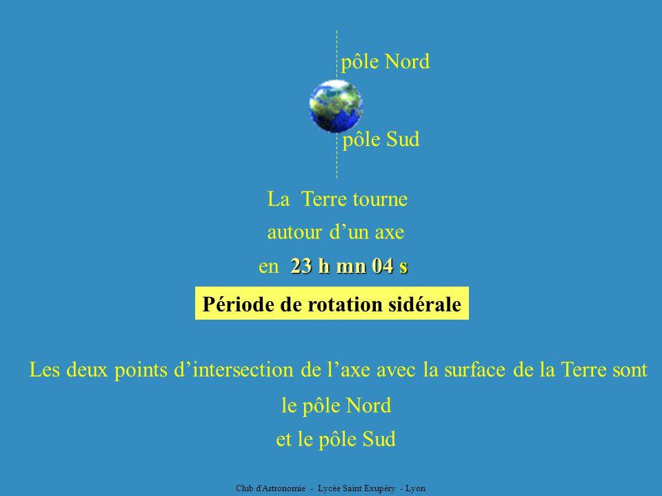 La Terre tourne 23 h mn 04s en 23 h mn 04 s Les deux points dintersection de laxe avec la surface de la Terre sont pôle Nord pôle Sud autour dun axe l