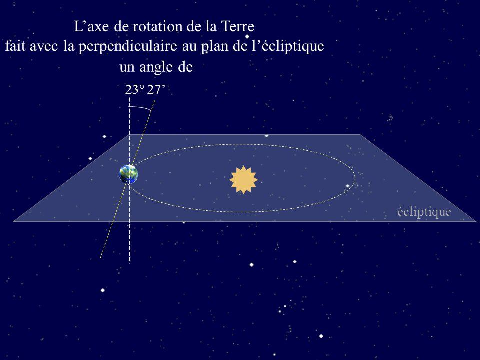 Club d'Astronomie - Lycée Saint Exupéry - Lyon écliptique 23° 27 fait avec la perpendiculaire au plan de lécliptique Laxe de rotation de la Terre un a