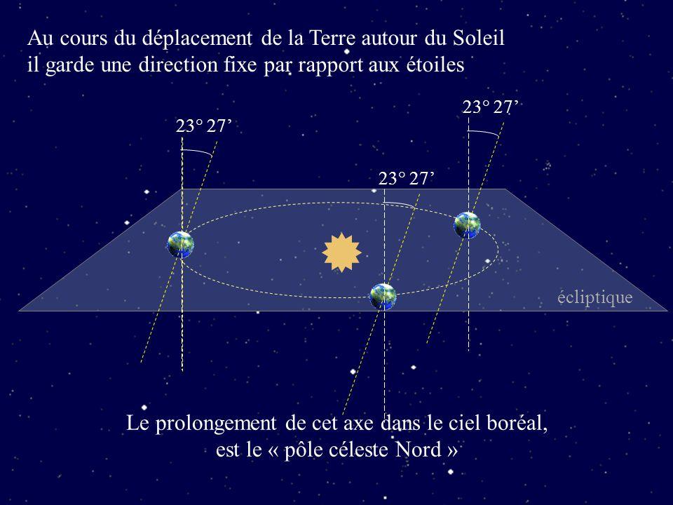 Club d'Astronomie - Lycée Saint Exupéry - Lyon écliptique Au cours du déplacement de la Terre autour du Soleil il garde une direction fixe par rapport