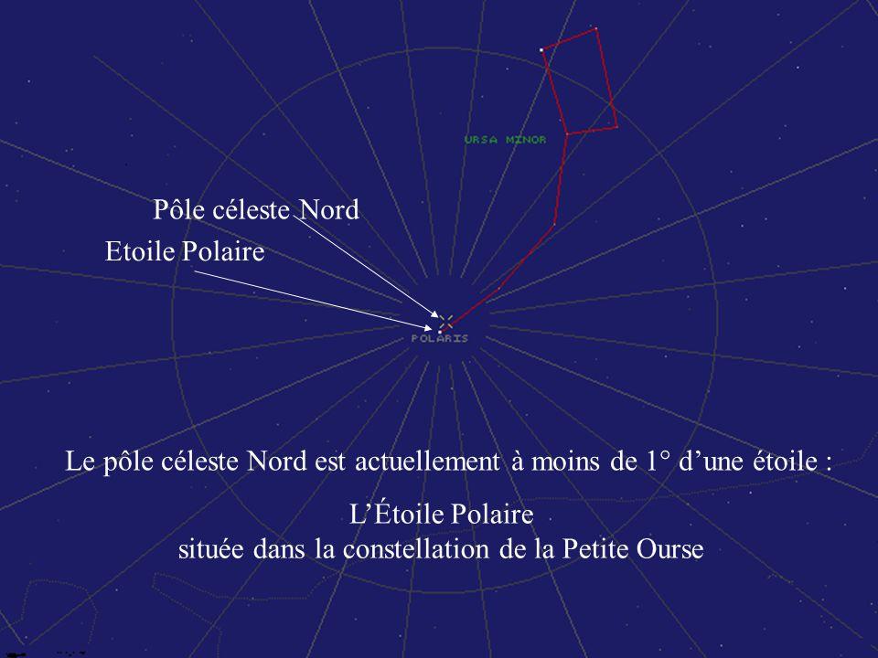 Club d'Astronomie - Lycée Saint Exupéry - Lyon Pôle céleste Nord Etoile Polaire Le pôle céleste Nord est actuellement à moins de 1° dune étoile : LÉto