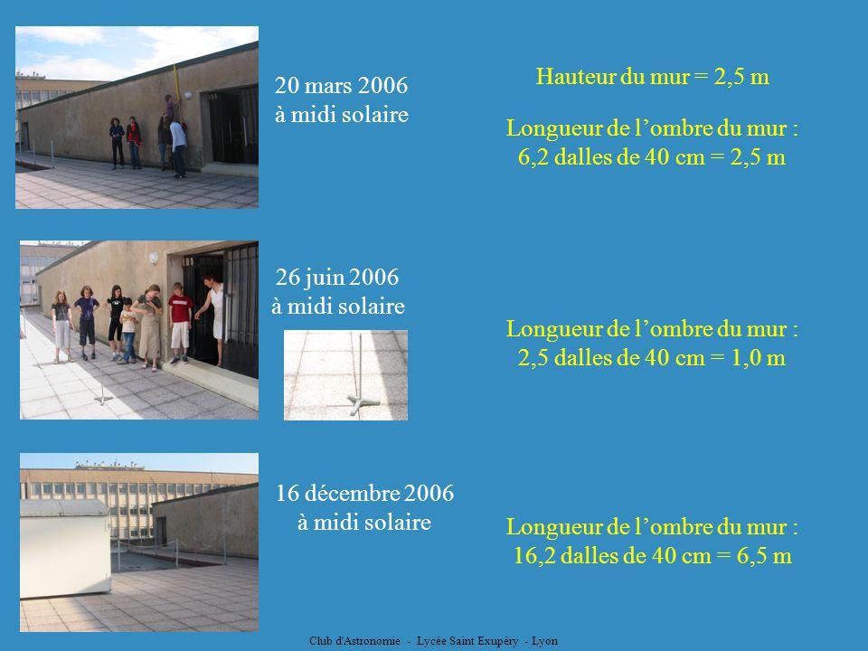 20 mars 2006 à midi solaire 26 juin 2006 à midi solaire 16 décembre 2006 à midi solaire Longueur de lombre du mur : 6,2 dalles de 40 cm = 2,5 m Hauteu