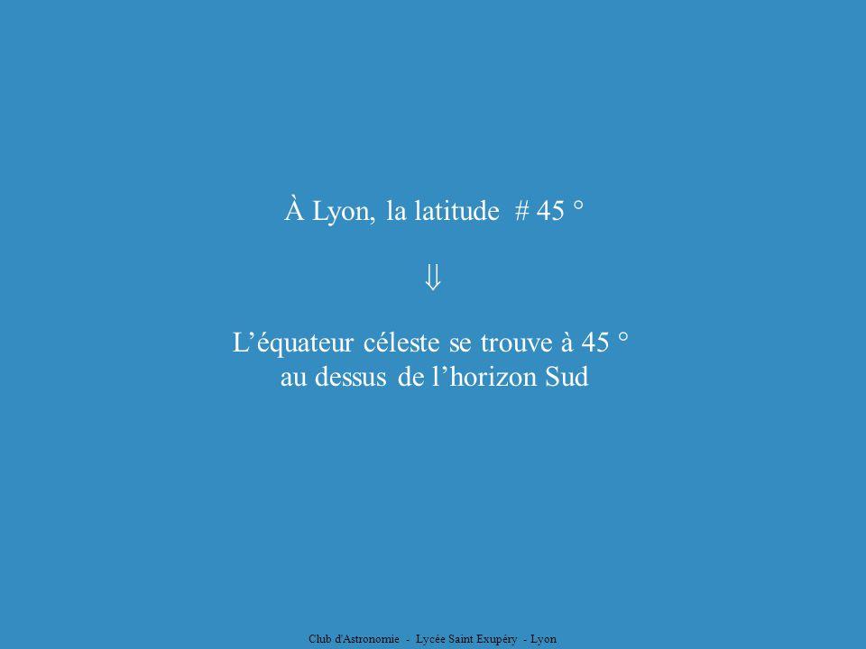 Club d'Astronomie - Lycée Saint Exupéry - Lyon À Lyon, la latitude # 45 ° Léquateur céleste se trouve à 45 ° au dessus de lhorizon Sud
