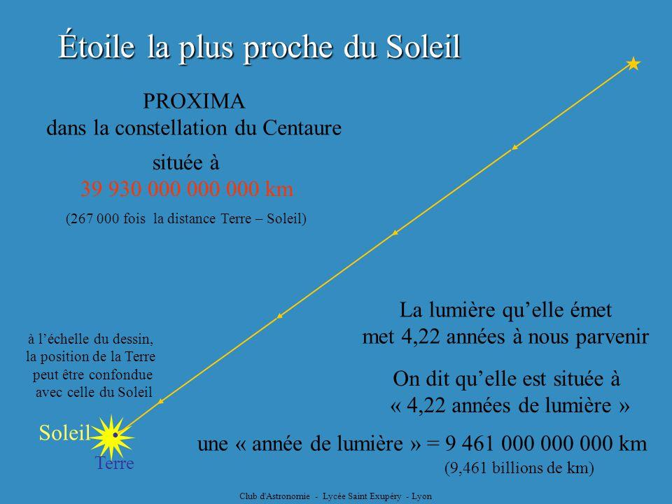 Club d'Astronomie - Lycée Saint Exupéry - Lyon Étoile la plus proche du Soleil située à 39 930 000 000 000 km On dit quelle est située à « 4,22 années