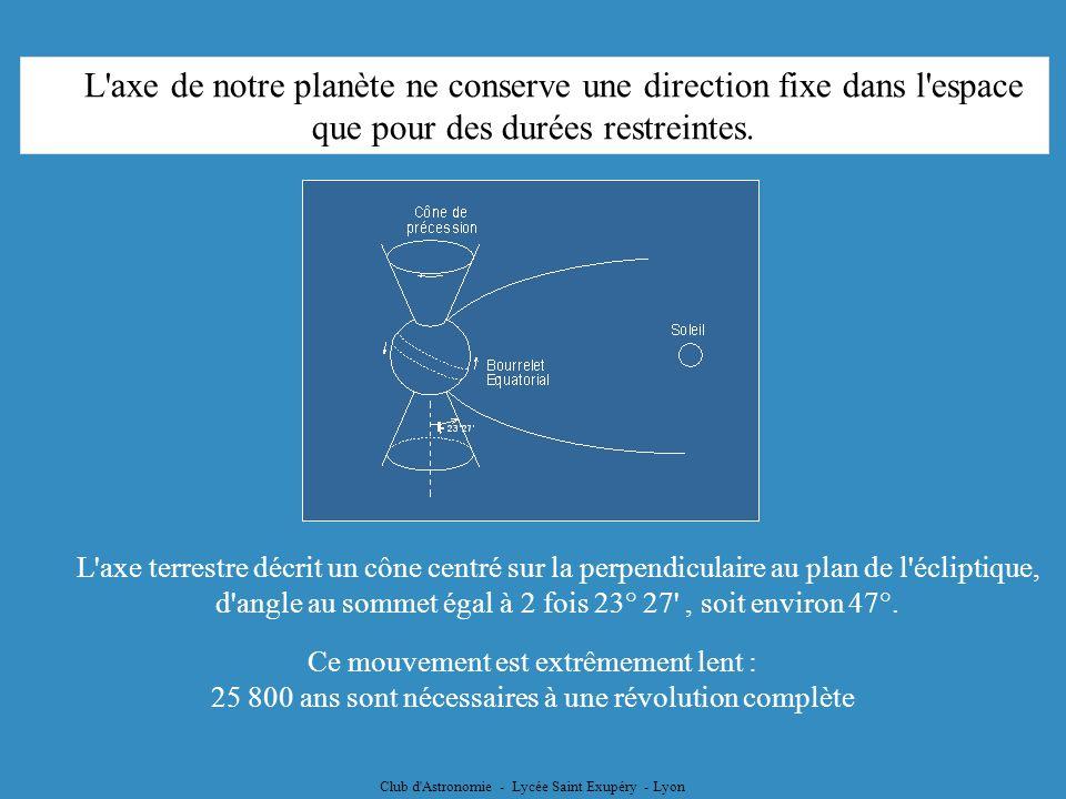 L'axe de notre planète ne conserve une direction fixe dans l'espace que pour des durées restreintes. L'axe terrestre décrit un cône centré sur la perp