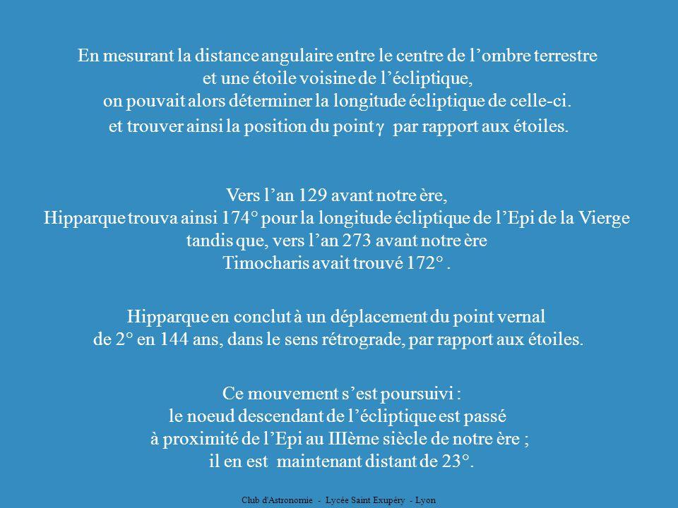 Club d'Astronomie - Lycée Saint Exupéry - Lyon Vers lan 129 avant notre ère, Hipparque trouva ainsi 174° pour la longitude écliptique de lEpi de la Vi