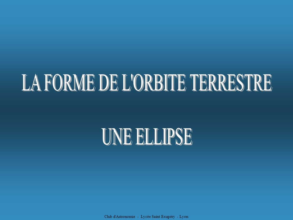 Club d Astronomie - Lycée Saint Exupéry - Lyon Périhélie et aphélie de la Terre Le Soleil occupe lun des foyers dune ellipse de demi-grand axe a = 149 598 034 km dexcentricité e = 0,01671 et la distance du Soleil au centre de lellipse c = 2 499 783 km Périhélie position la plus proche du Soleil SA = a – c SA = 147 098 251 km Aphélie position la plus éloignée du Soleil SA = a + c SA = 152 097 817 km (ceci se produit début janvier)(ceci se produit début juillet) SA – SA = 4 999 566 km En hiver, la Terre est plus proche du Soleil quen été, denviron 5 millions de kilomètres