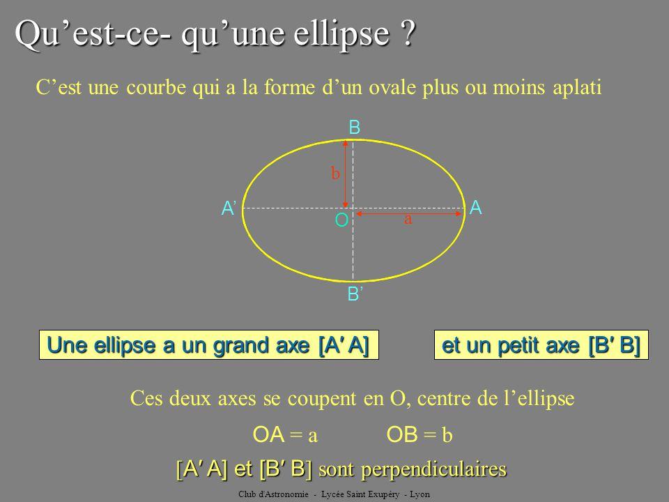 Club d Astronomie - Lycée Saint Exupéry - Lyon Les deux points F et F sont appelés foyers de lellipse sa distance au centre, OM, varie Mais il existe, sur laxe [ A A], deux points particuliers M O F F Lorsque quun point M parcourt lellipse, - la longueur ( FM + MF) - ils sont symétriques par rapport à O OF = OF = c F et F M M cc reste constante quelque soit la position de M A A B B