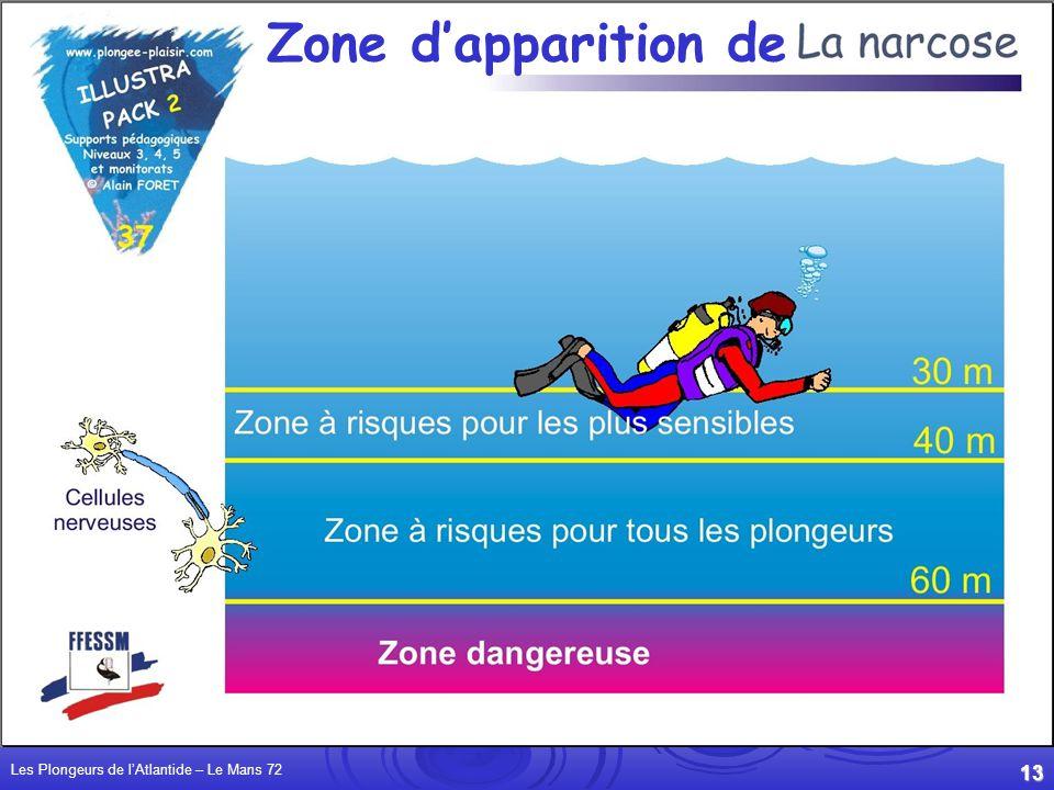 Les Plongeurs de lAtlantide – Le Mans 72 13 N° 03720387 Zone dapparition de