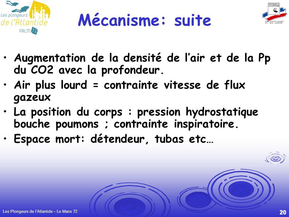 Les Plongeurs de lAtlantide – Le Mans 72 20 N° 03720387 Mécanisme: suite Augmentation de la densité de lair et de la Pp du CO2 avec la profondeur.