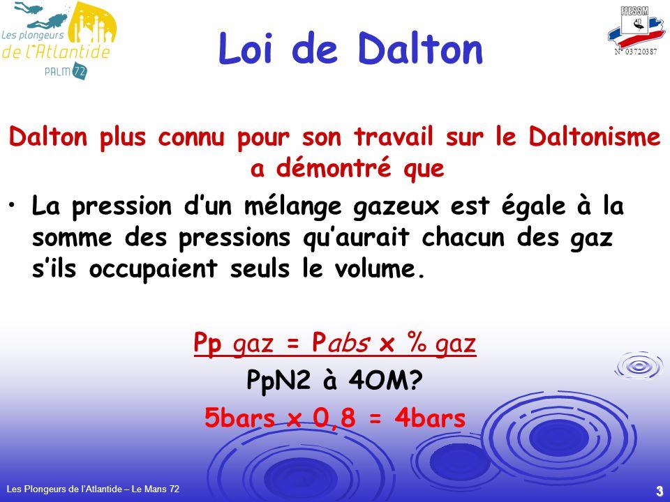 Les Plongeurs de lAtlantide – Le Mans 72 3 N° 03720387 Loi de Dalton Dalton plus connu pour son travail sur le Daltonisme a démontré que La pression dun mélange gazeux est égale à la somme des pressions quaurait chacun des gaz sils occupaient seuls le volume.