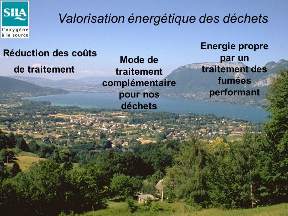 12 18/02/03 Valorisation énergétique des déchets Réduction des coûts de traitement Mode de traitement complémentaire pour nos déchets Energie propre p