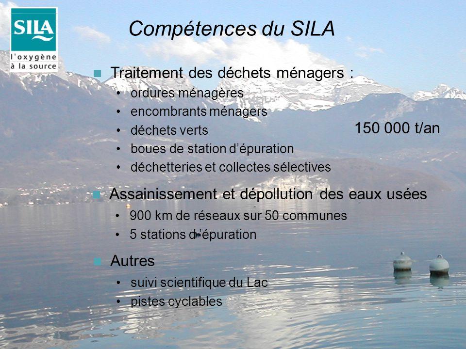 2 18/02/03 Compétences du SILA Traitement des déchets ménagers : ordures ménagères encombrants ménagers déchets verts boues de station dépuration déch