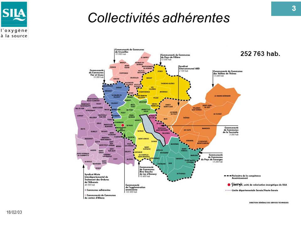 3 18/02/03 252 763 hab. Collectivités adhérentes