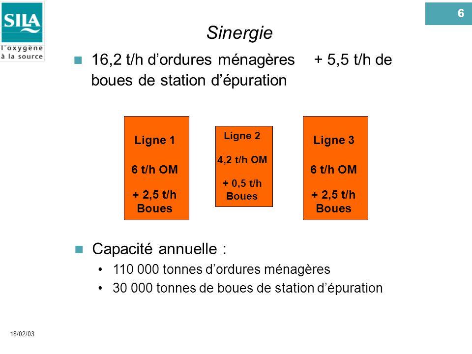 6 18/02/03 Sinergie 16,2 t/h dordures ménagères + 5,5 t/h de boues de station dépuration Capacité annuelle : 110 000 tonnes dordures ménagères 30 000