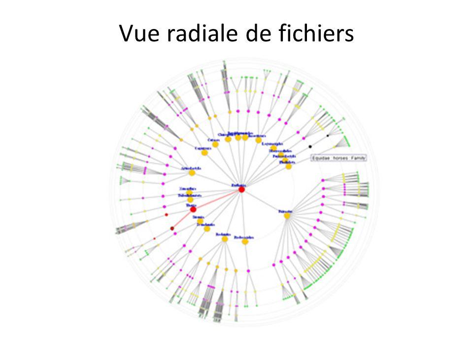 Vue radiale de fichiers