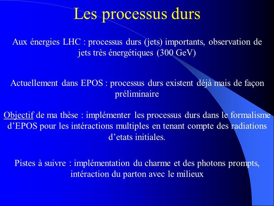 Les processus durs Aux énergies LHC : processus durs (jets) importants, observation de jets très énergétiques (300 GeV) Actuellement dans EPOS : processus durs existent déjà mais de façon préliminaire Objectif de ma thèse : implémenter les processus durs dans le formalisme dEPOS pour les intéractions multiples en tenant compte des radiations detats initiales.