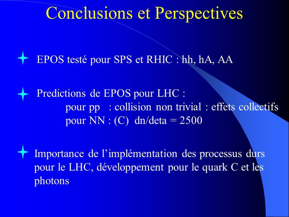 Conclusions et Perspectives EPOS testé pour SPS et RHIC : hh, hA, AA Predictions de EPOS pour LHC : pour pp : collision non trivial : effets collectifs pour NN : (C) dn/deta = 2500 Importance de limplémentation des processus durs pour le LHC, développement pour le quark C et les photons