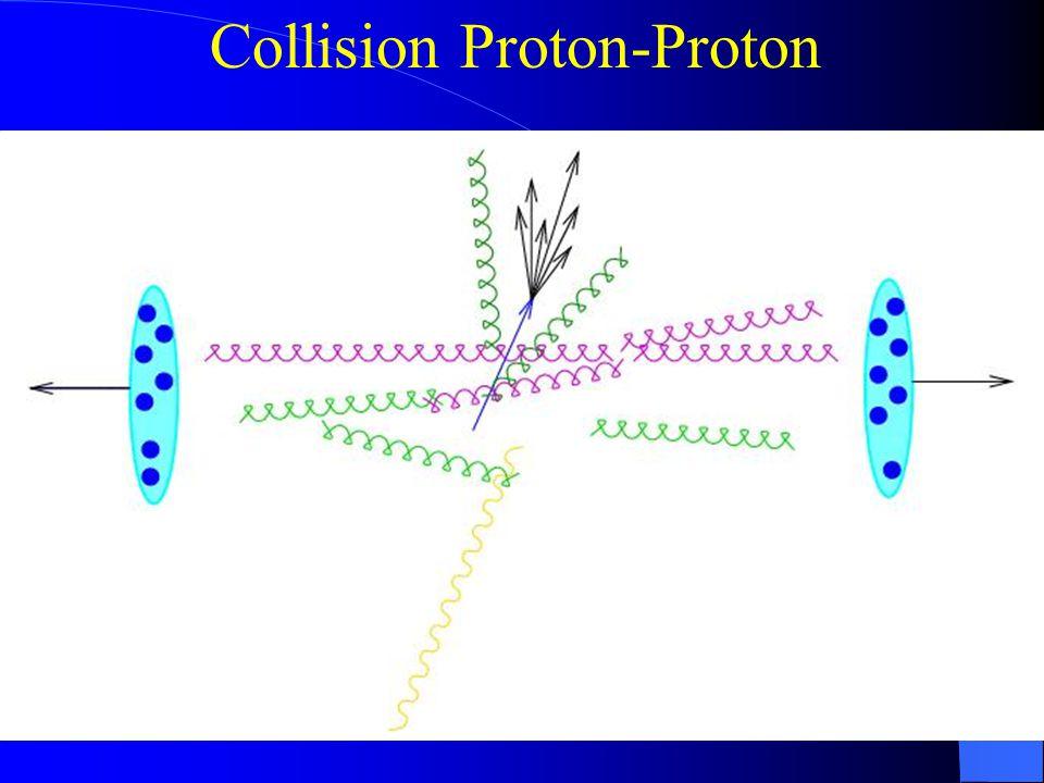 Collision Proton-Proton