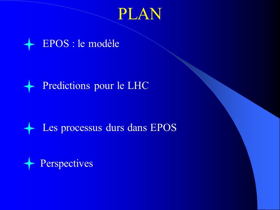 PLAN EPOS : le modèle Les processus durs dans EPOS Perspectives Predictions pour le LHC