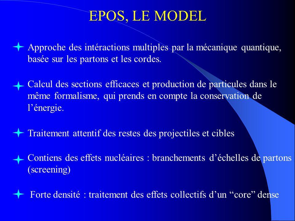 EPOS, LE MODEL Approche des intéractions multiples par la mécanique quantique, basée sur les partons et les cordes. Calcul des sections efficaces et p