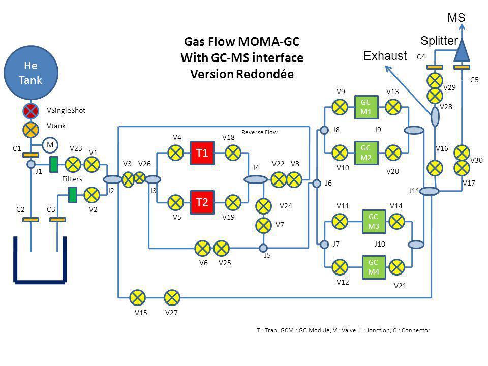 He Tank M T1 T2 Reverse Flow GC M2 GC M1 GC M4 GC M3 V1 V2 V3 V4 V5 V6 V7 V8 V9 V10 V11 V12 V13 V14 V15 V16 V17 Vtank Filters C1 C2C3 J1 J2J3 J4 J5 J6