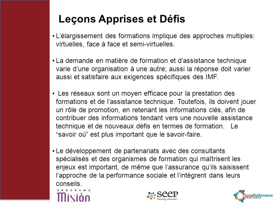 Leçons Apprises et Défis Lélargissement des formations implique des approches multiples: virtuelles, face à face et semi-virtuelles. La demande en mat