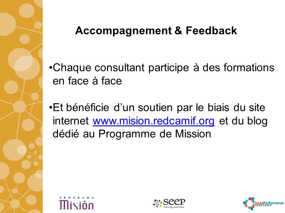 Accompagnement & Feedback Chaque consultant participe à des formations en face à face Et bénéficie dun soutien par le biais du site internet www.misio