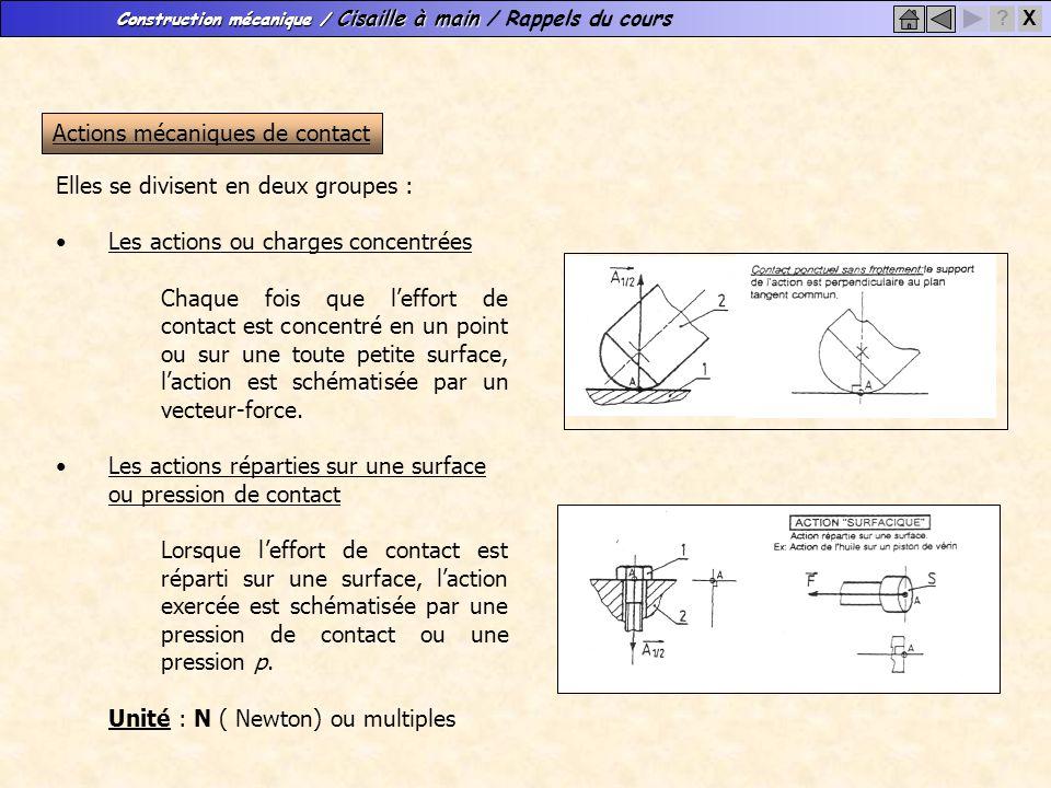 Construction mécanique / Cisaille à main Construction mécanique / Cisaille à main / Rappels du cours X? Actions mécaniques de contact Elles se divisen