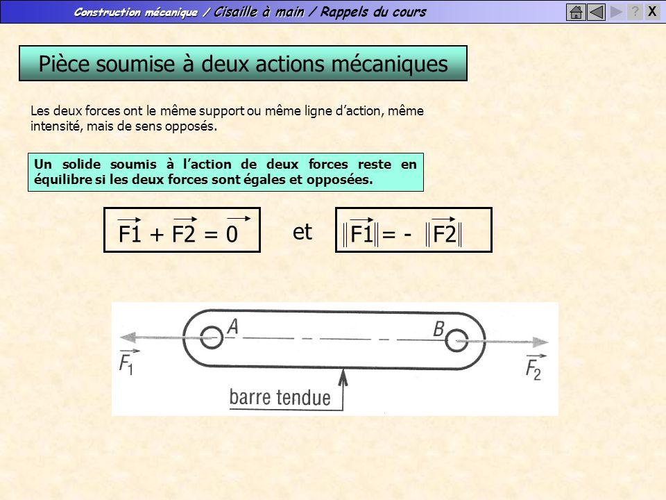 Construction mécanique / Cisaille à main Construction mécanique / Cisaille à main / Rappels du cours X? Les deux forces ont le même support ou même li