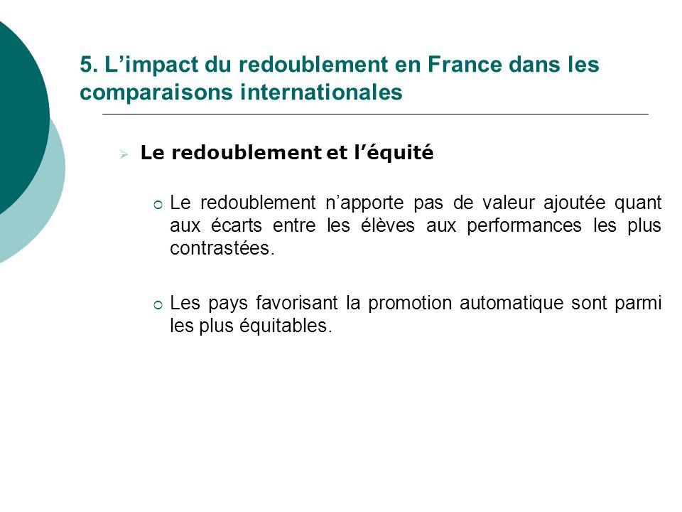 5. Limpact du redoublement en France dans les comparaisons internationales Le redoublement et léquité Le redoublement napporte pas de valeur ajoutée q