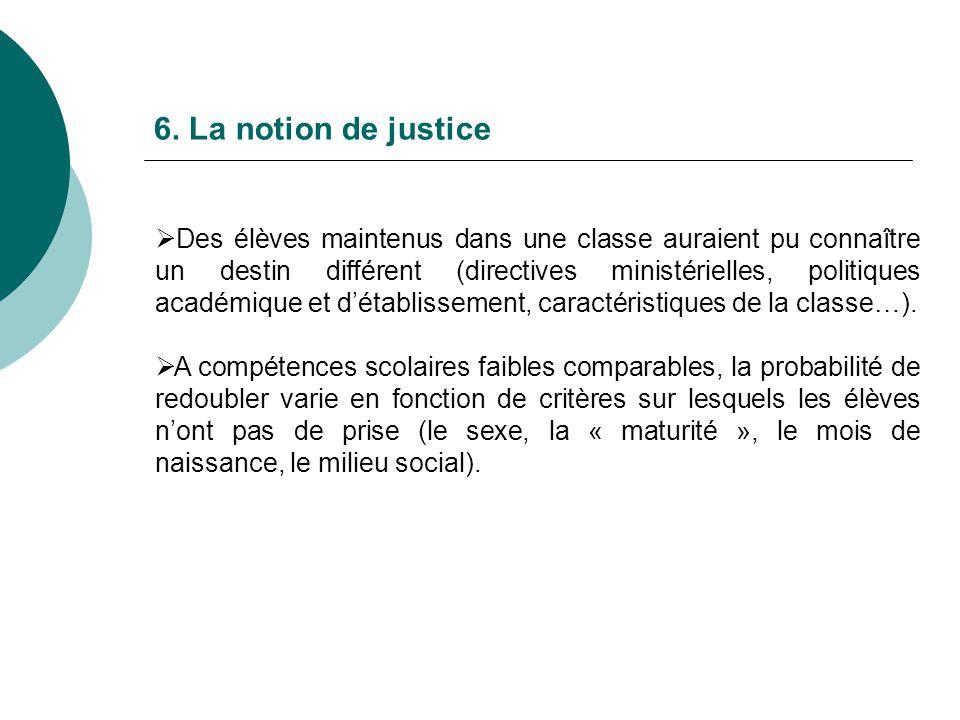 6. La notion de justice Des élèves maintenus dans une classe auraient pu connaître un destin différent (directives ministérielles, politiques académiq