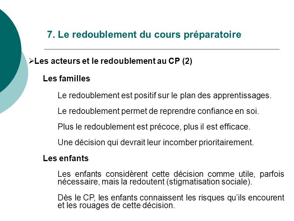 7. Le redoublement du cours préparatoire Les acteurs et le redoublement au CP (2) Les familles Le redoublement est positif sur le plan des apprentissa