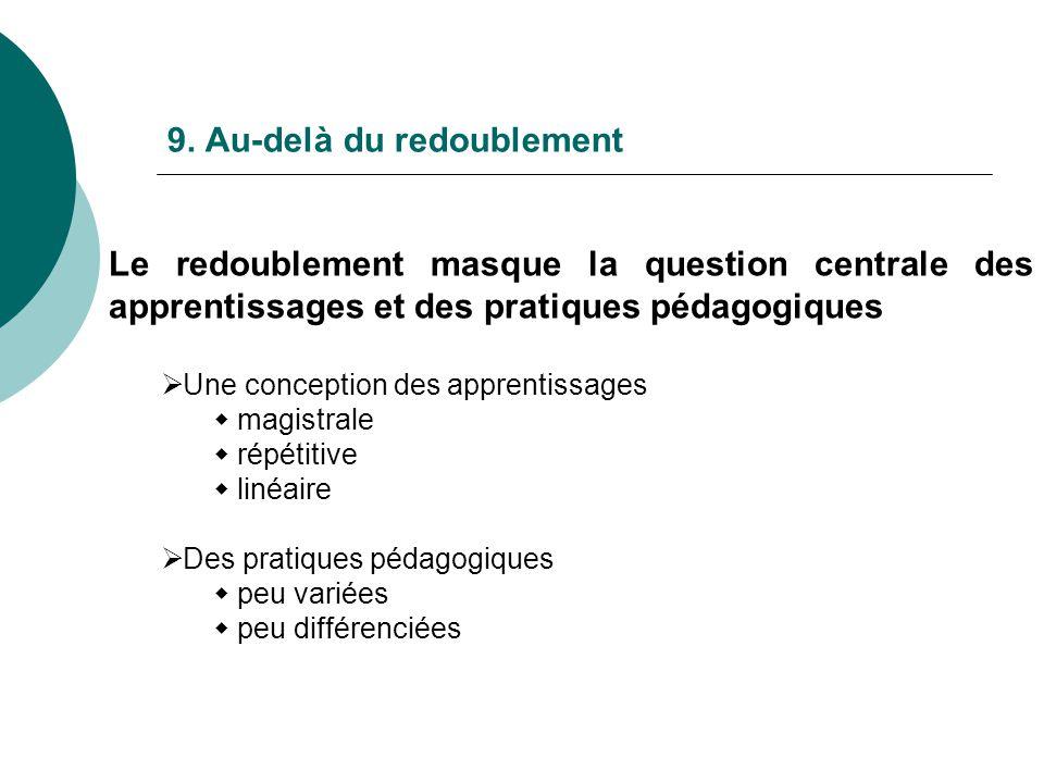 9. Au-delà du redoublement Le redoublement masque la question centrale des apprentissages et des pratiques pédagogiques Une conception des apprentissa