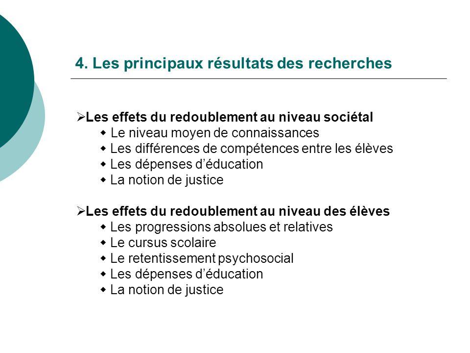 4. Les principaux résultats des recherches Les effets du redoublement au niveau sociétal Le niveau moyen de connaissances Les différences de compétenc