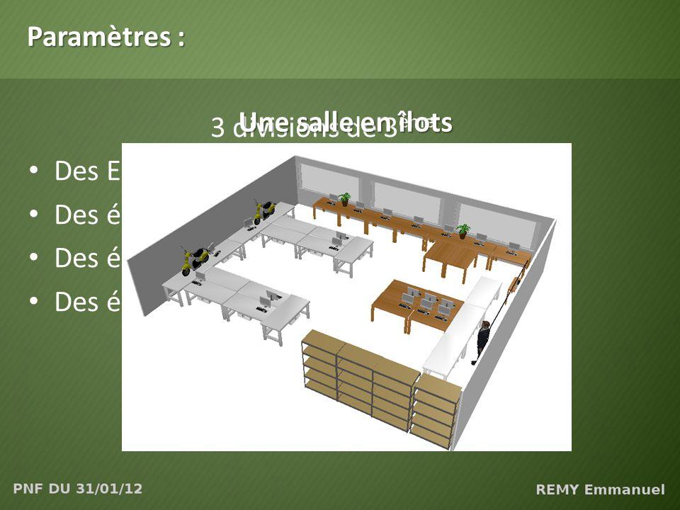 3 divisions de 3 ème Des EIP (Elève Intellectuellement Précoce) Des élèves moteurs, Des élèves moins moteurs, Des élèves en difficultés, dyslexiques,… Paramètres : Une salle en îlots