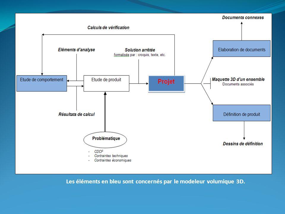Projet en bac Pro EDPI : Mise en œuvre dun modeleur volumique dans la modification dun produit industriel.