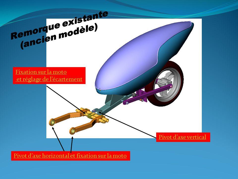Pivot daxe vertical Pivot daxe horizontal et fixation sur la moto Fixation sur la moto et réglage de lécartement