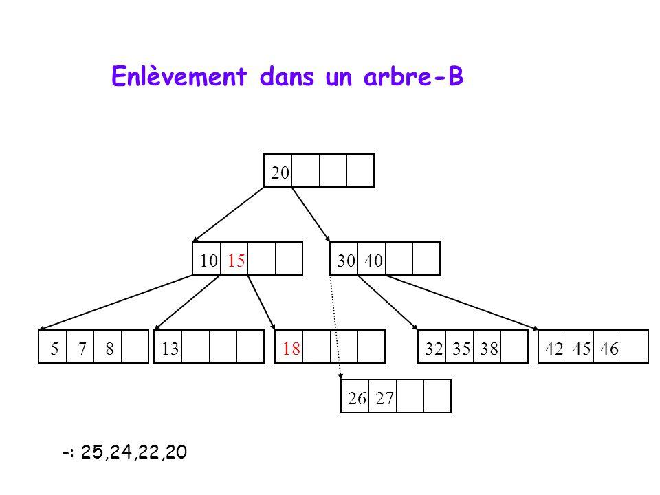 -: 25,24,22,20 10 18 5 7 8 32 35 38 13 15 42 45 46 26 27 20 30 40 Enlèvement dans un arbre-B