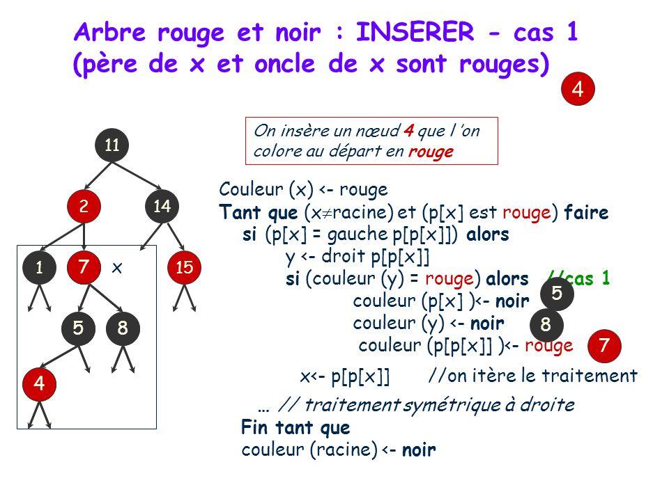 Arbre rouge et noir : Restructuration 4 6 7 z v w 2 4 6 7 z v w 2 Loncle de z, le frère de v, est noir Il y a 4 situations de configuration pour une r