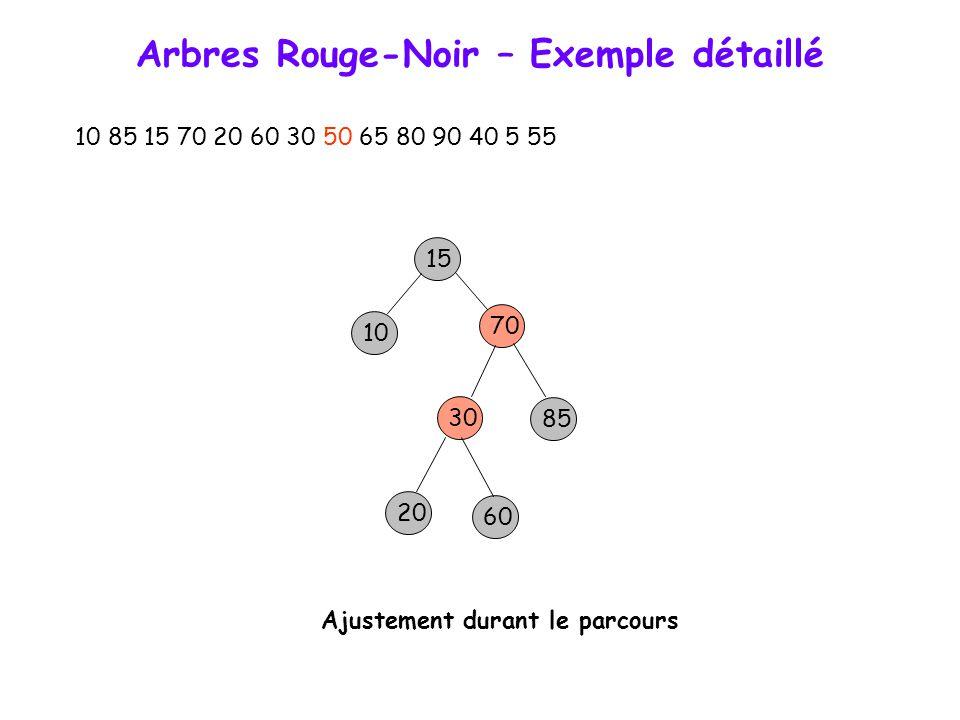 Arbres Rouge-Noir – Exemple détaillé 10 85 15 70 20 60 30 50 65 80 90 40 5 55 15 70 10 30 85 60 20