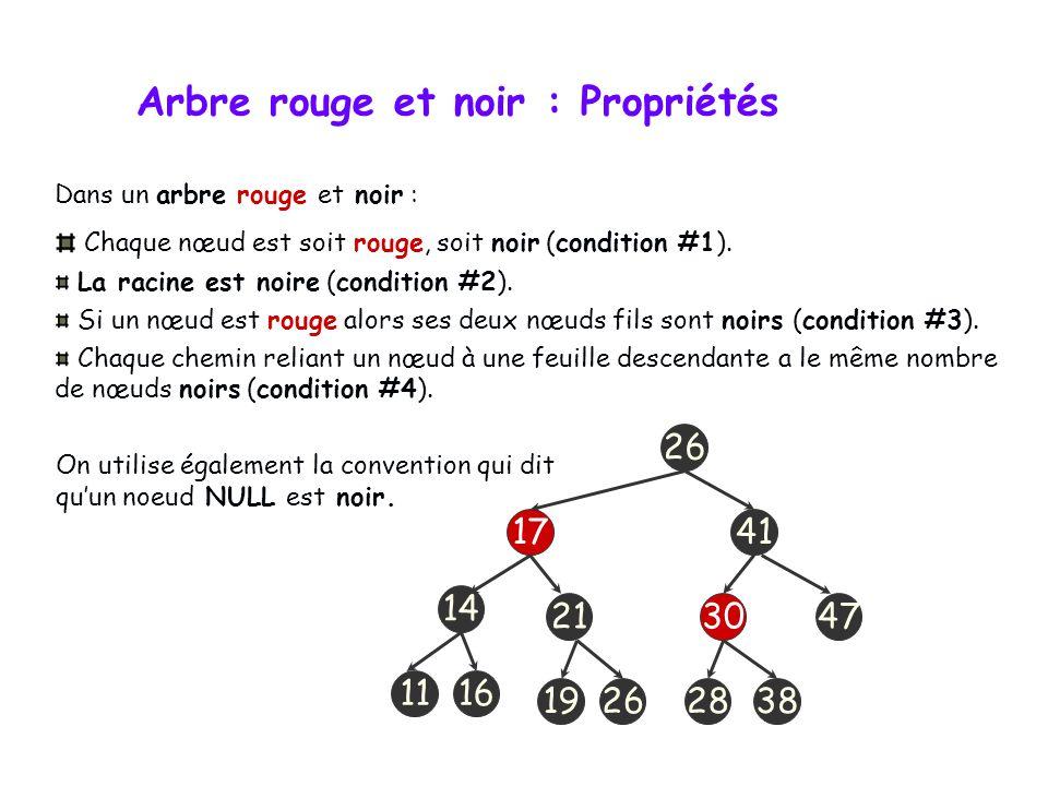 Un arbre rouge et noir est un arbre binaire de recherche comprenant une donnée supplémentaire par nœud définissant sa couleur : rouge ou noir. Arbre r