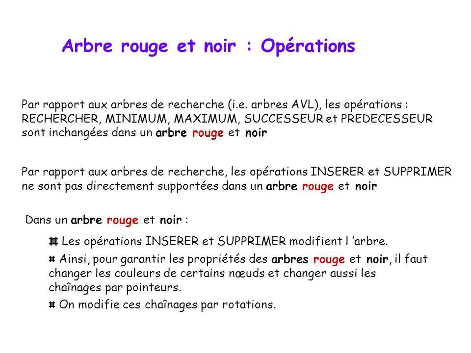 Arbre rouge et noir : Implémentation template class Arbre { public: //.. private: // classe Noeud class Noeud { public: E data; Noeud *gauche; Noeud *